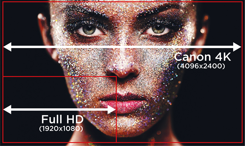 projektory Canon CyfroweAV technologie AV