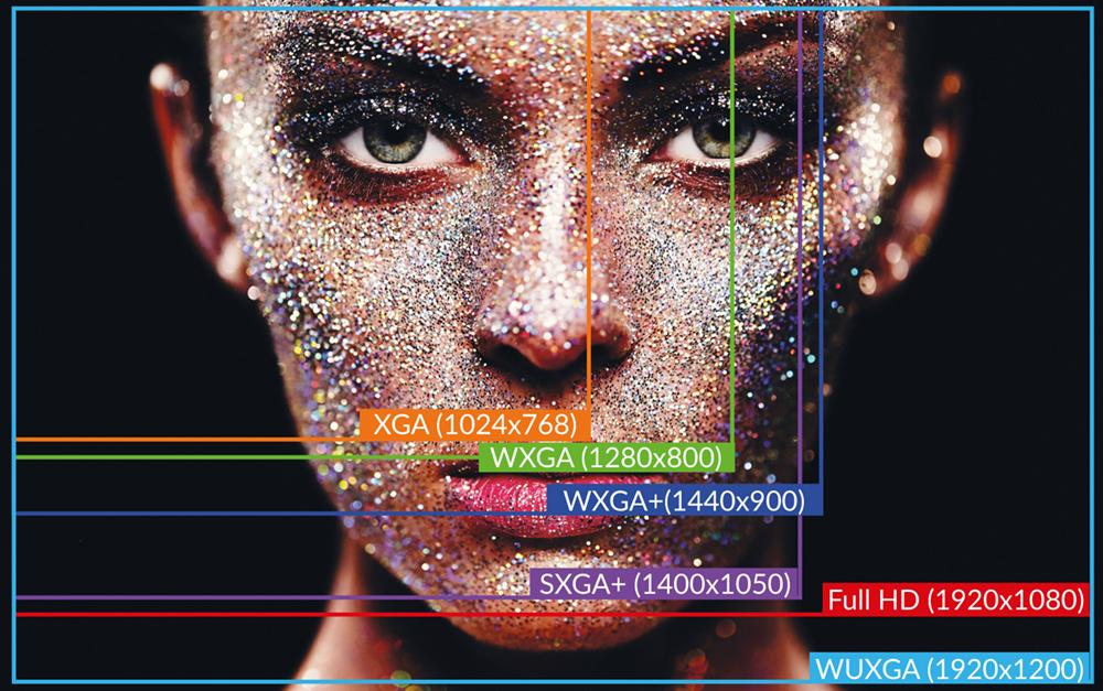projektory Canon CyfroweAV rozdzielczości